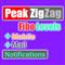 Cyberdev Peak ZigZag MT4