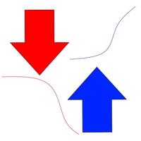 Indicatore FXCOS H4