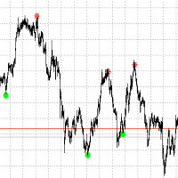 Forex Signal Indicators
