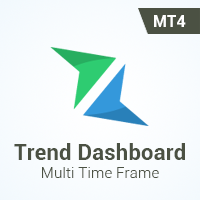 IQ Trend Dashboard Multiple Time Frame