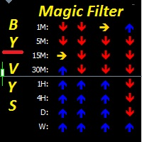 Magic Filter MTF