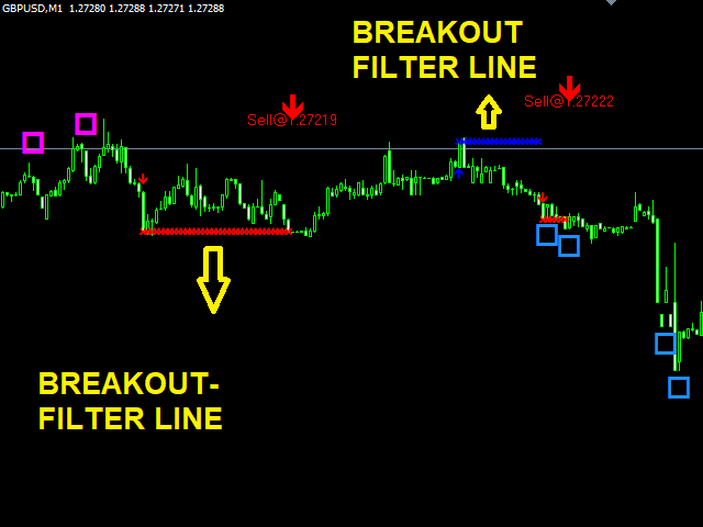 How Free Forex Indicators Mt4 can Save You Time, Stress, and Money.