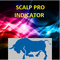 ScalpProIndicator