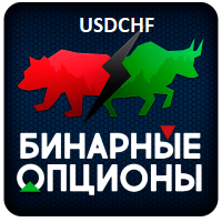 Binary option mt4 CHF