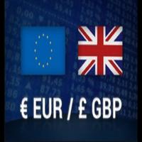 EurGbp Best