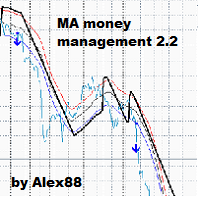 MA money management