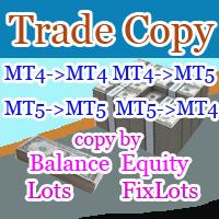 Trade Copy