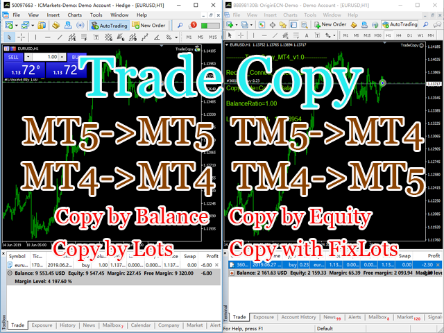 Trade Copy MT4 Demo