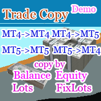 Trade Copy MT5 Demo