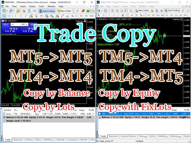Trade Copy MT5 Demo