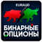 Binary option mt4 EURAUD
