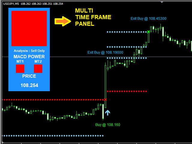 The Ultimate Guide To Forex Mt4 News Indicator