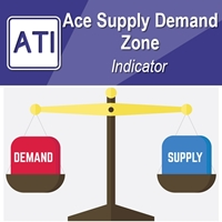 Ace Supply Demand Zone MT5