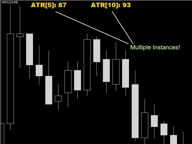 ATR Monitor