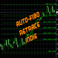 Fibo Retracing Indie