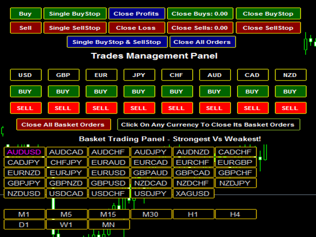 Full Dashboard Trade Panel