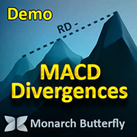 MACD Divergences Demo