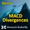 MACD Divergences Demo