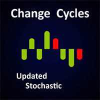 Market Change Cycles MT4