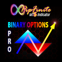 PipFinite Binary Options PRO MT5