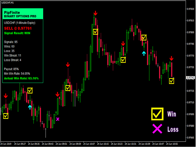 Mr and mrs pips binary options jobs prominent hill mining bitcoins