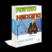 Renko Hedging