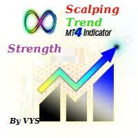 Scalping Trend Strength