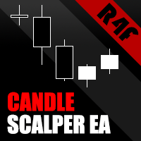 Candle Scalper EA