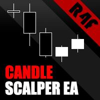 Candle Scalper EA