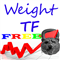 Dmitriyx WeightTF FREE