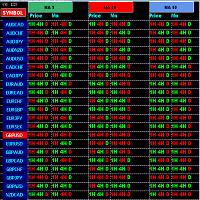 Market Scanner for Trading Opportunities