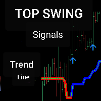 TopSwing Indicator