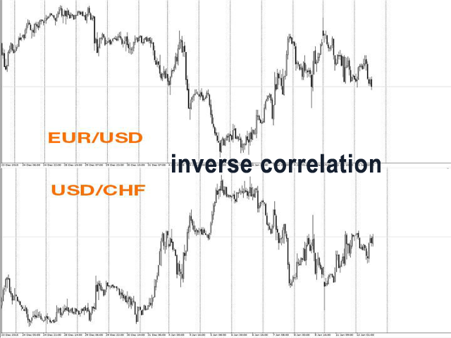 TS Multigrid inverse correlation 24 pair