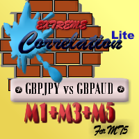 Correlation GBPJPY vs GBPAUD