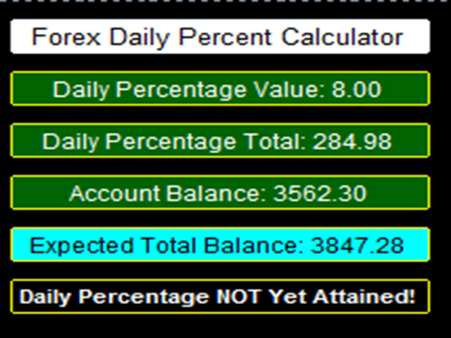Forex Daily Percentage Calculator