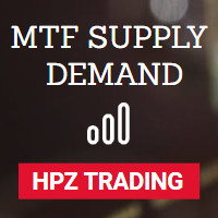 MTF Supply Demand Zones