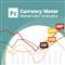 PZ Currency Meter MT4
