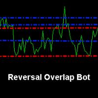 Reversal Overlap Bot mt4