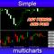 Simple multicharts