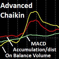Advanced Chaikin
