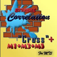 Extreme correlation cross