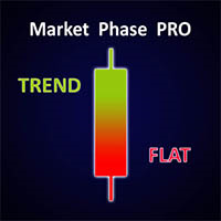Market Phase Index PRO MT4