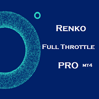 Renko Full Throttle PRO