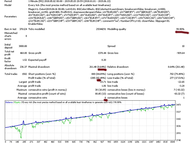 TS Multigrid circular correlation 15 pair