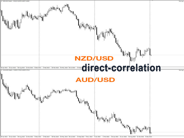 TS Multigrid direct correlation 24 pair