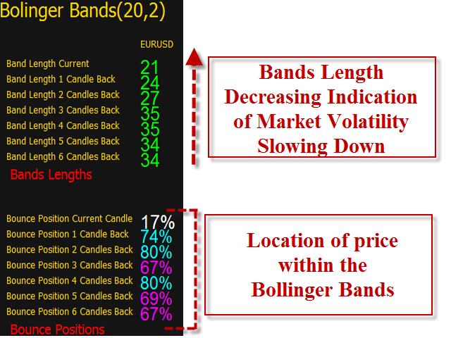 Bollinger Bands Trader