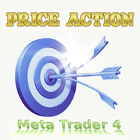 Price Action Candle Detector MT4