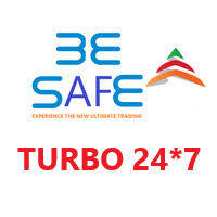 Be Safe Scanner MT5
