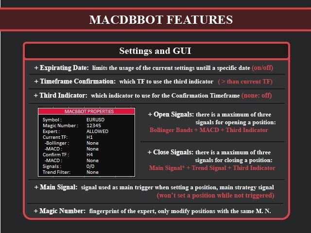 Macdbbot