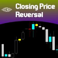Closing Price Reversal